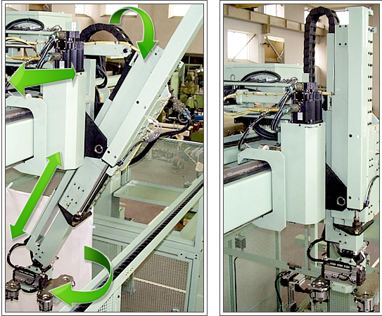 5-Axis Gantry Loader