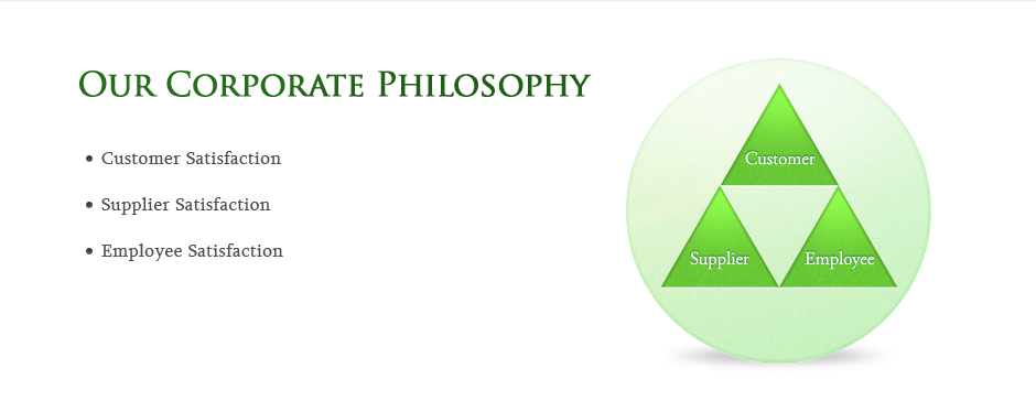 Our Corporate Philosophy What's the advantage? Customer Satisfaction Supplier Satisfaction Employee Satisfaction